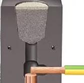 Este processo de soldagem utiliza o calor liberado por uma reação exotérmica para viabilizar a soldagem. As extremidades dos componentes a serem soldados são colocados dentro de um molde feitos especificamente para essa finalidade. No caso de soldagem de cabos e conexões elétricas, utiliza-se um cadinho de grafite endurecido com CO². No cadinho é colocado o óxido metálico (que será reduzido a elemento puro) e pó de alumínio que é o agente redutor.